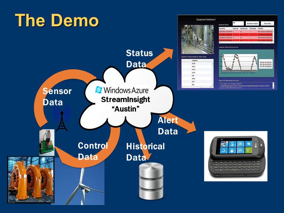The Demo Status Data Sensor Data Alert Data Control Data