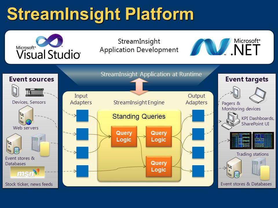 StreamInsight Platform