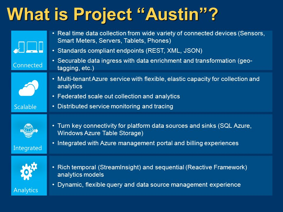What is Project Austin