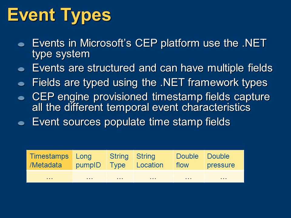Event Types Events in Microsoft's CEP platform use the .NET type system. Events are structured and can have multiple fields.
