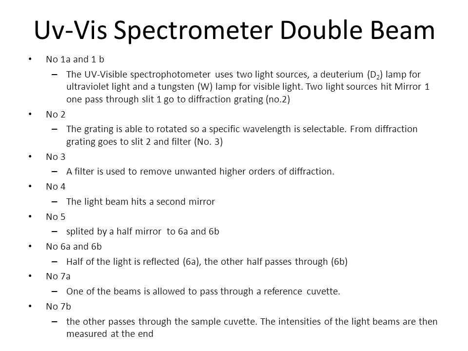 Uv-Vis Spectrometer Double Beam