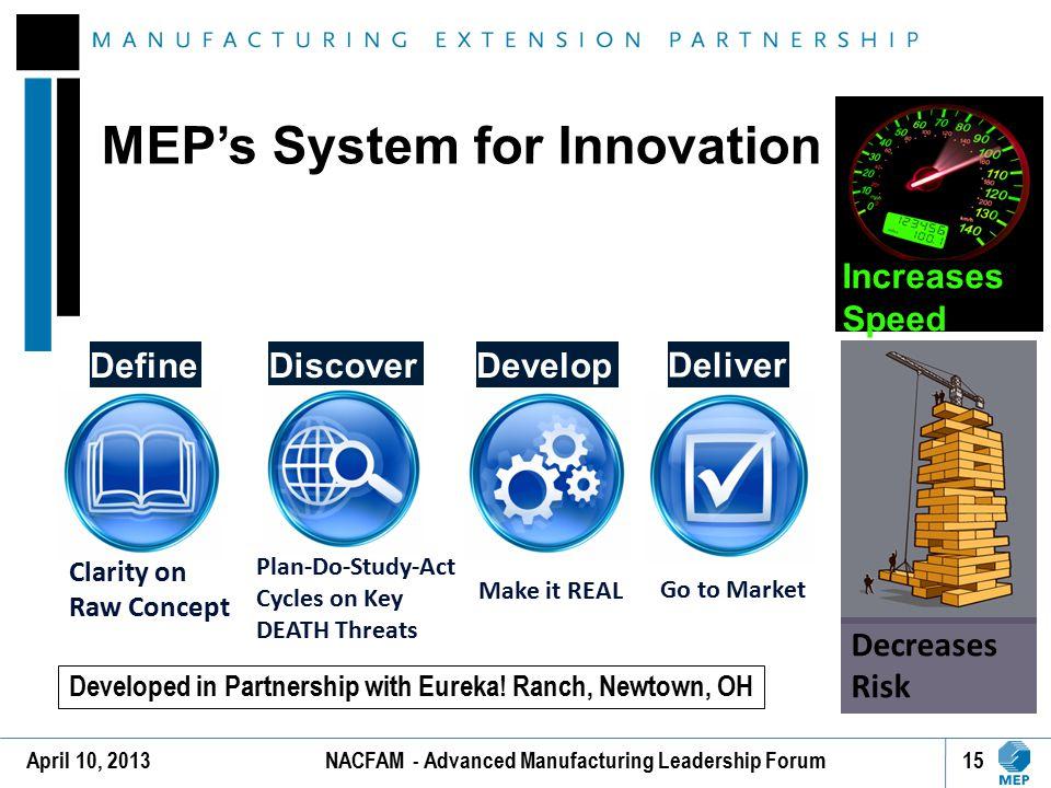 MEP's System for Innovation