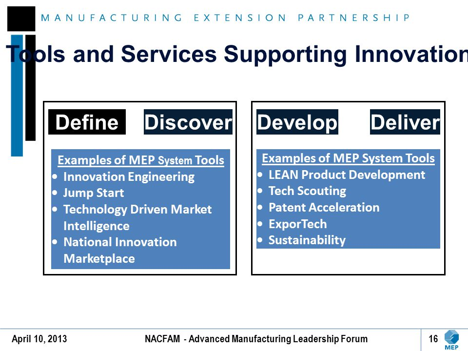 Tools and Services Supporting Innovation