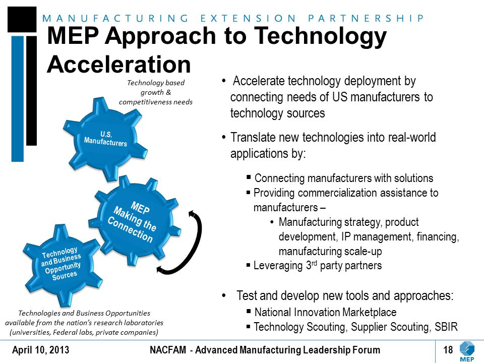 MEP Approach to Technology Acceleration