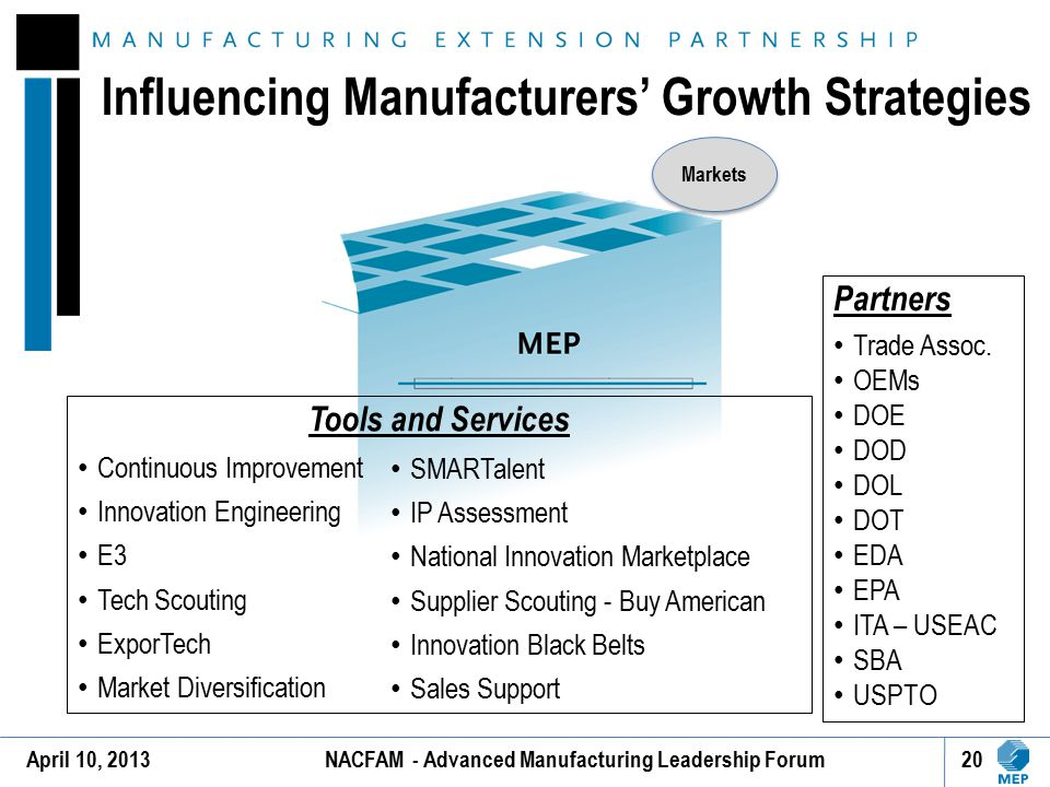 Influencing Manufacturers' Growth Strategies
