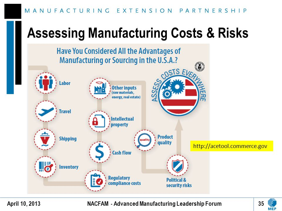Assessing Manufacturing Costs & Risks