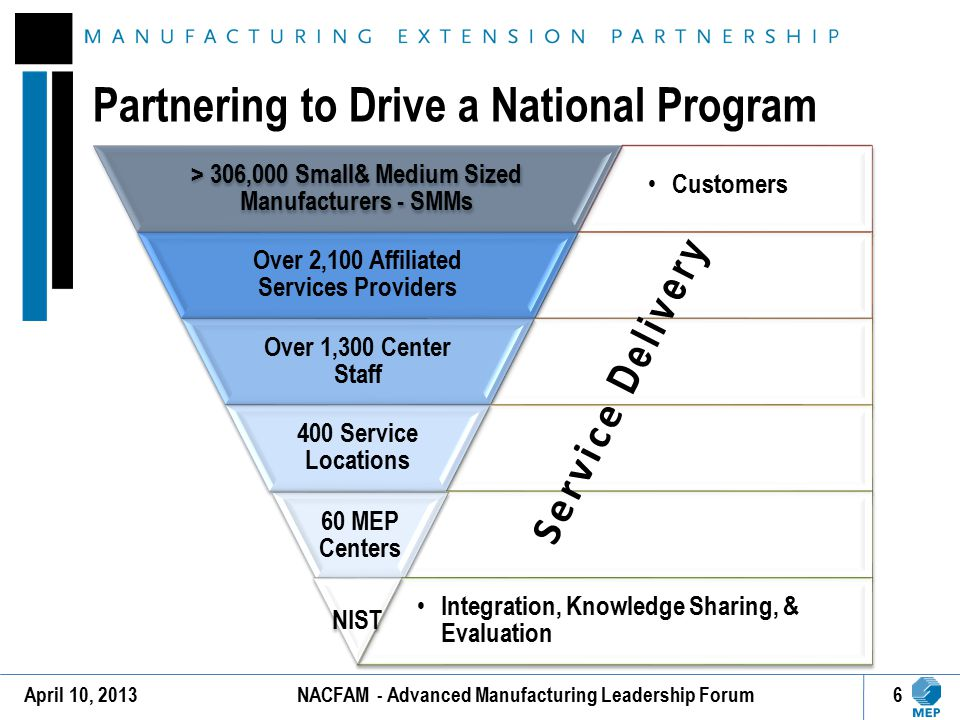 Partnering to Drive a National Program