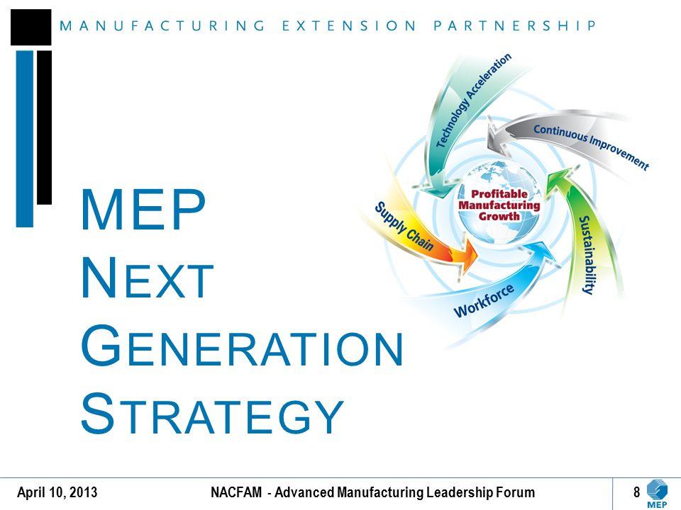 NACFAM - Advanced Manufacturing Leadership Forum