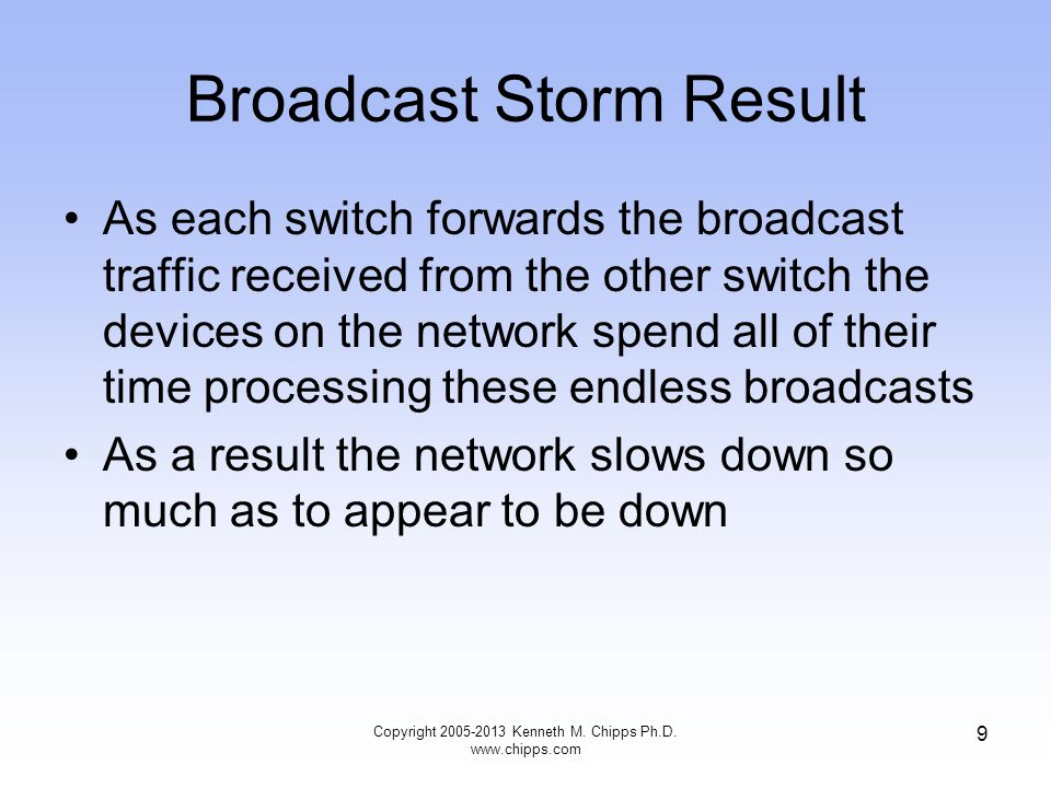 Broadcast Storm Result