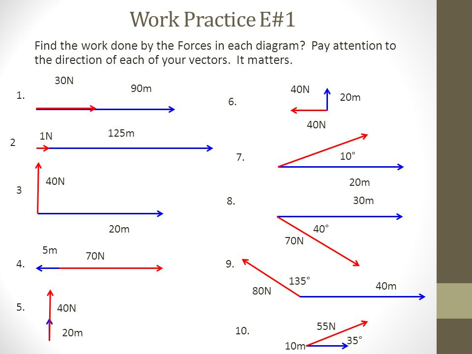 Work Practice E#1 Find the work done by the Forces in each diagram Pay attention to the direction of each of your vectors. It matters.