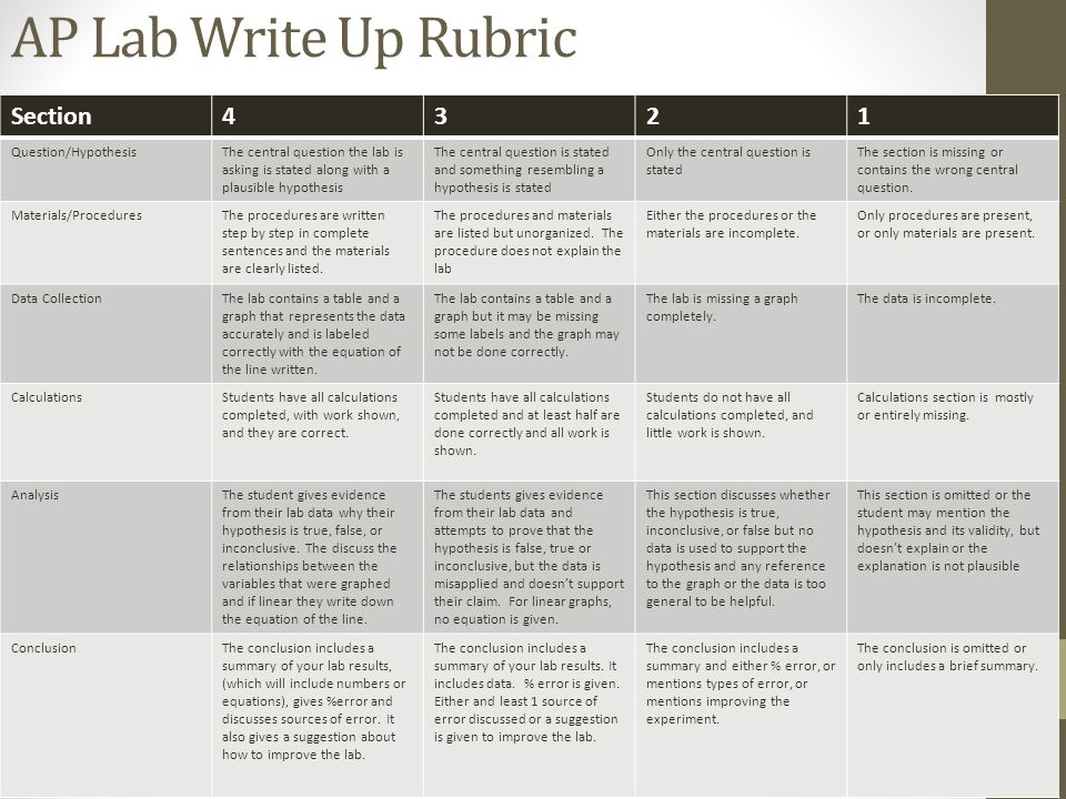AP Lab Write Up Rubric Section 4 3 2 1 Question/Hypothesis