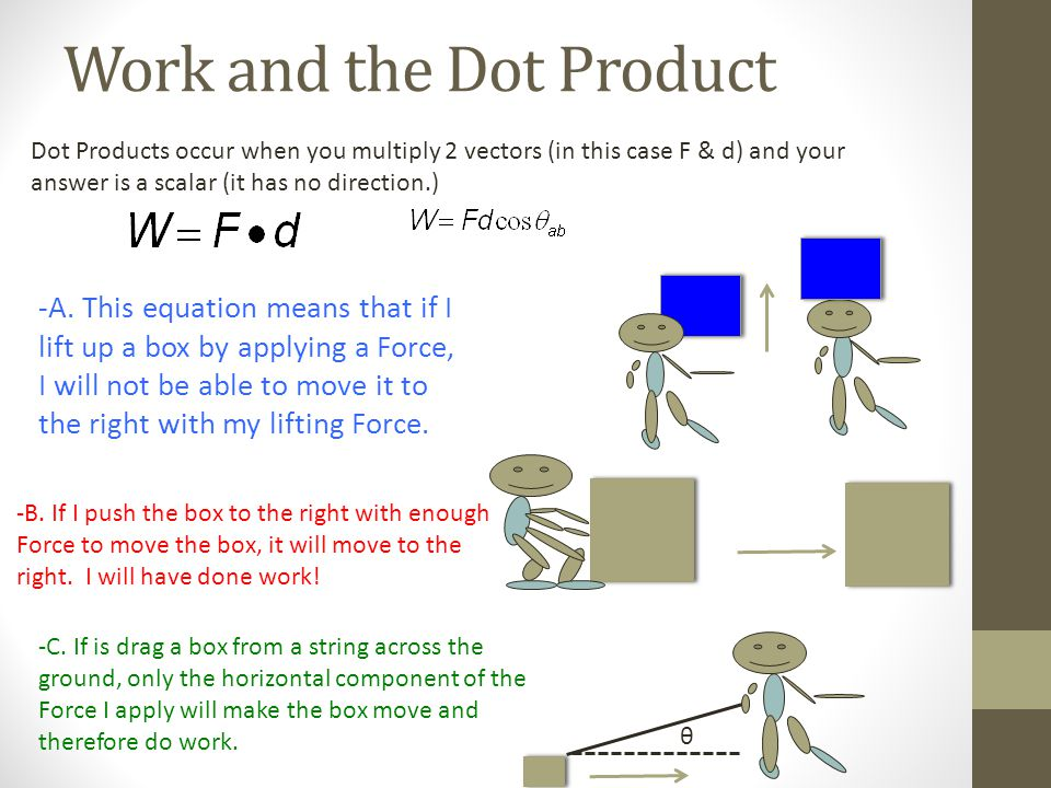 Work and the Dot Product