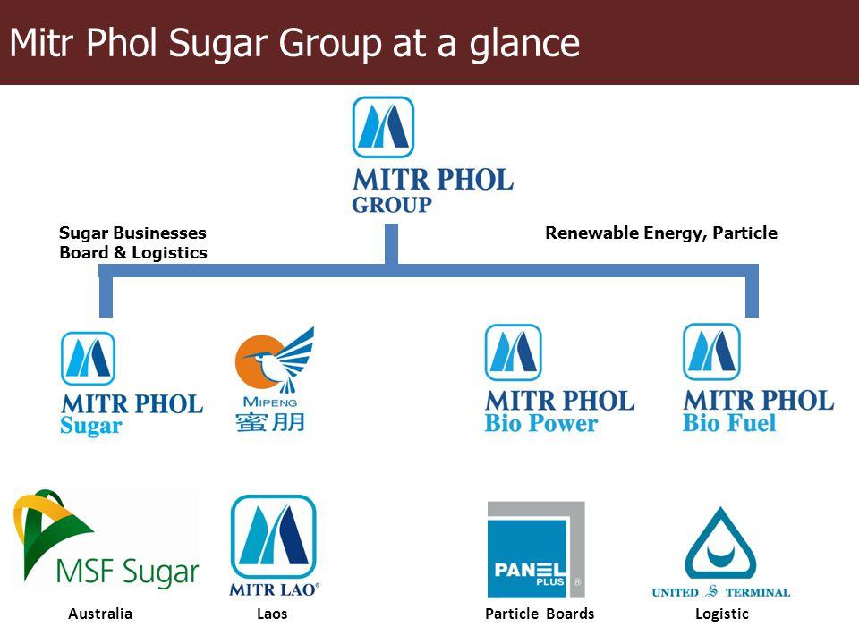 Mitr Phol Sugar Group at a glance