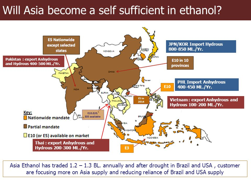 Will Asia become a self sufficient in ethanol