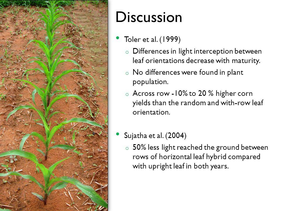 Discussion Toler et al. (1999)