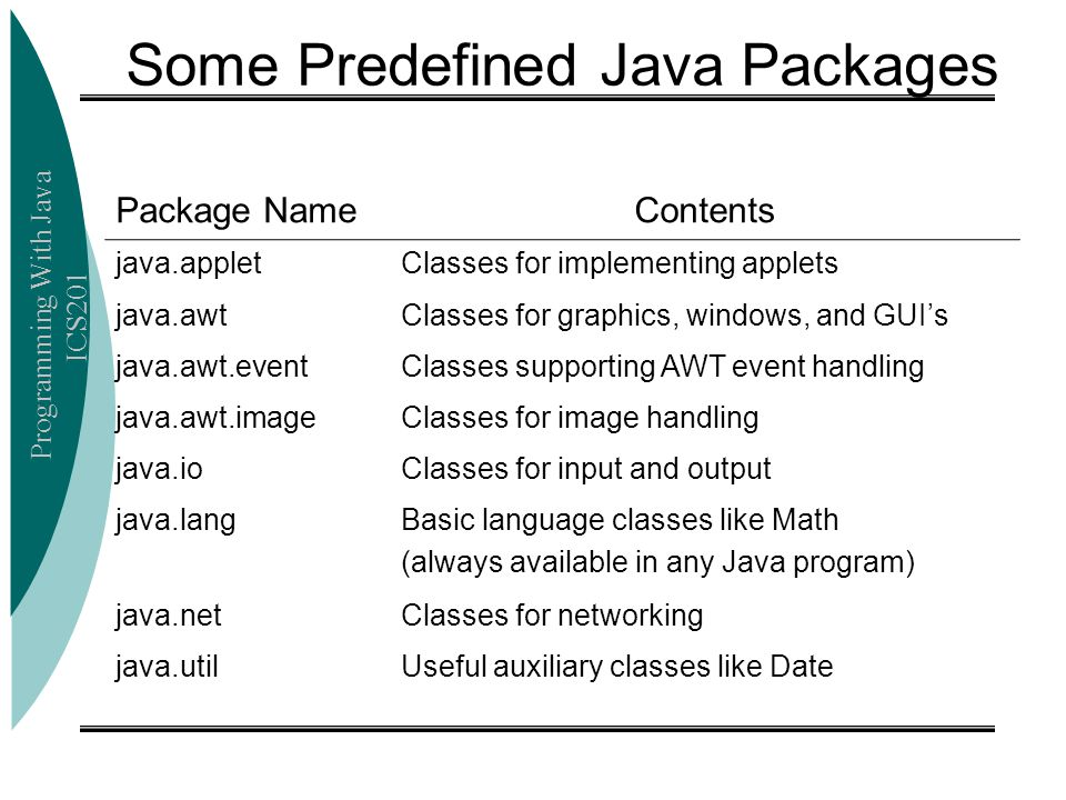 Some Predefined Java Packages