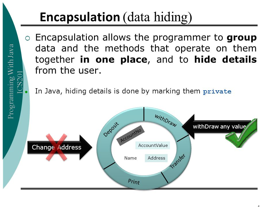 Encapsulation (data hiding)