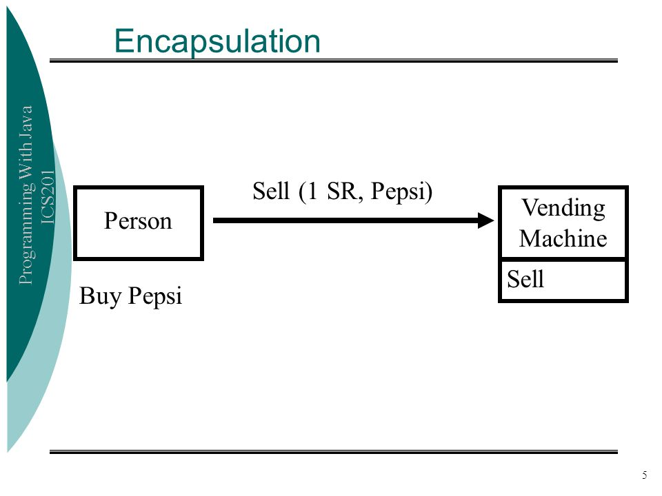 Encapsulation Sell (1 SR, Pepsi) Person Vending Machine Sell Buy Pepsi