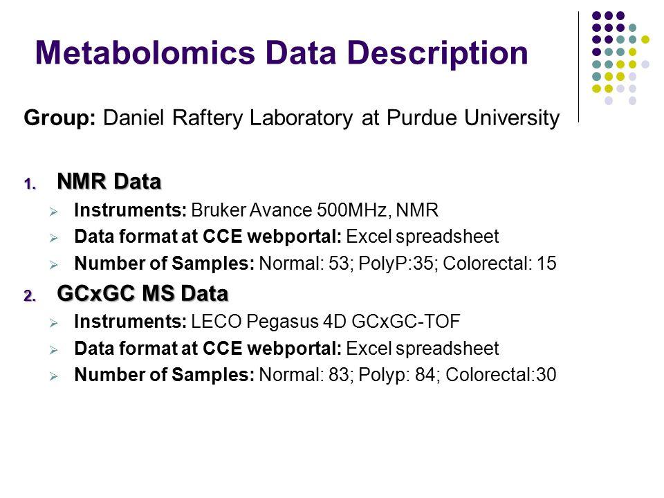 Metabolomics Data Description