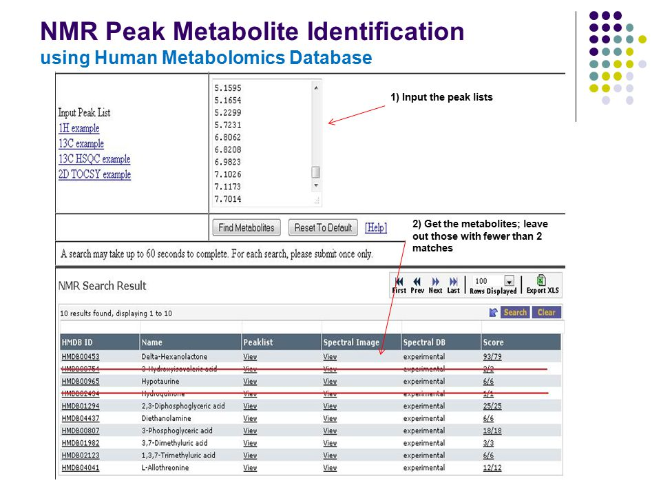 NMR Peak Metabolite Identification using Human Metabolomics Database