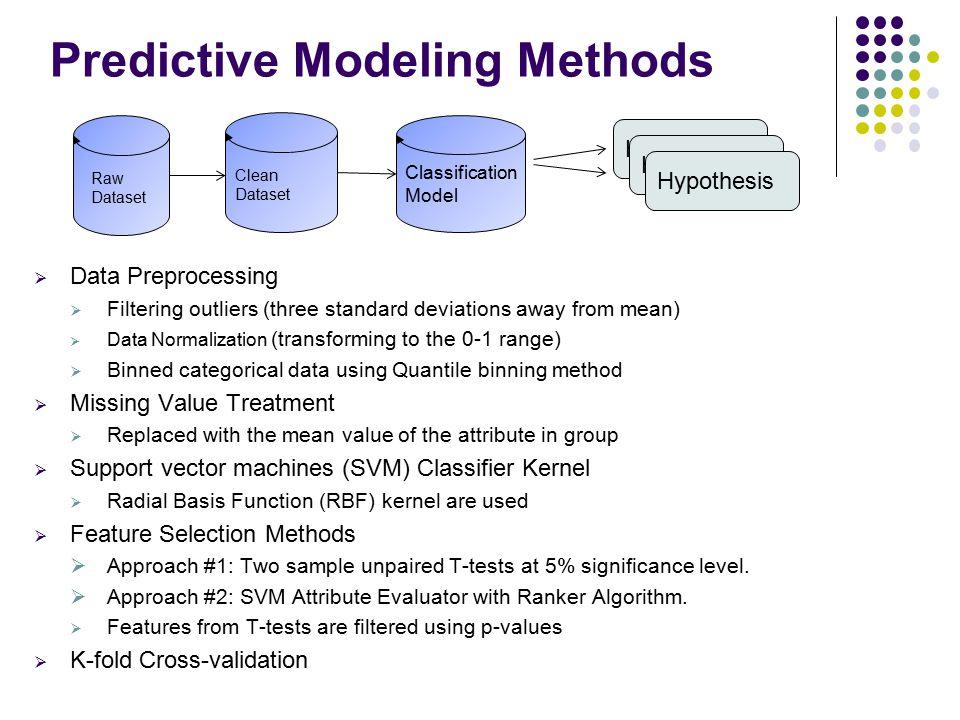 Predictive Modeling Methods