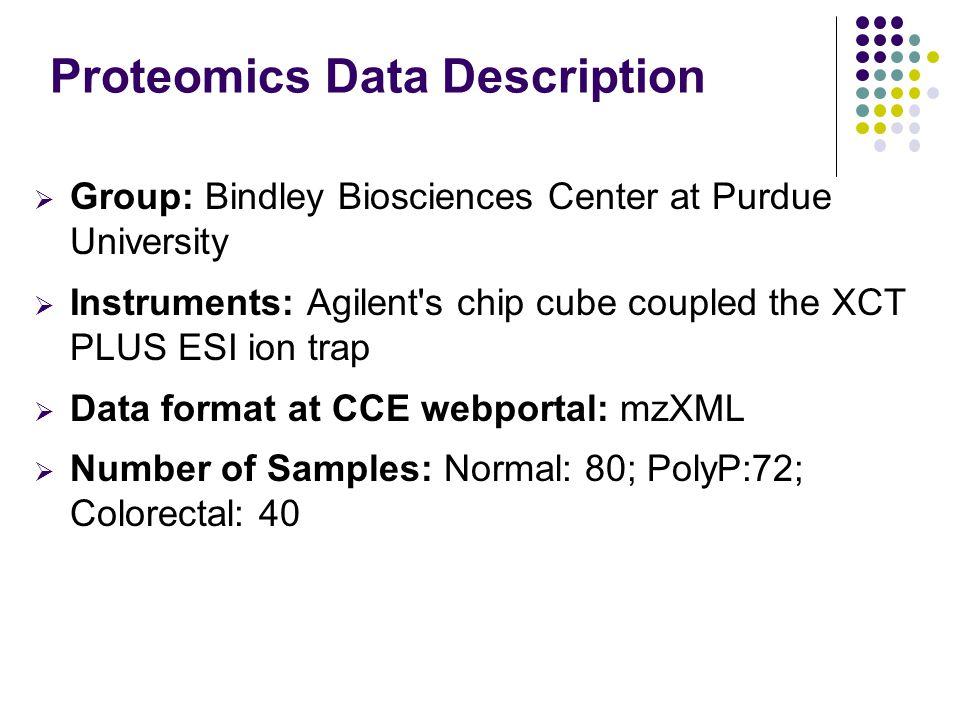 Proteomics Data Description