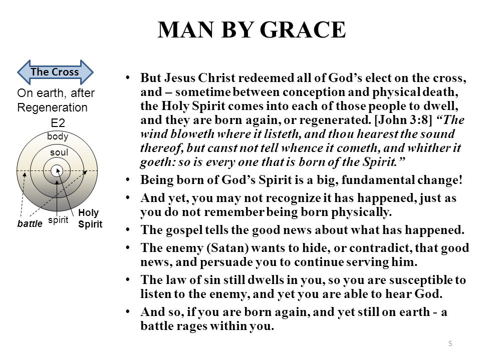 MAN BY GRACE The Cross.