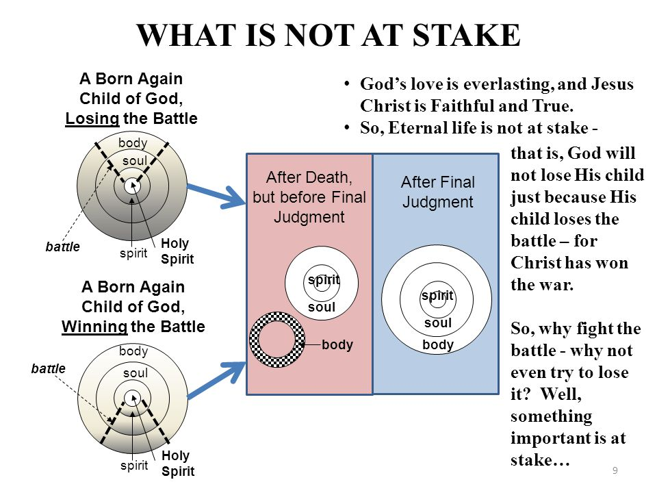 WHAT IS NOT AT STAKE A Born Again Child of God, Losing the Battle. God's love is everlasting, and Jesus Christ is Faithful and True.