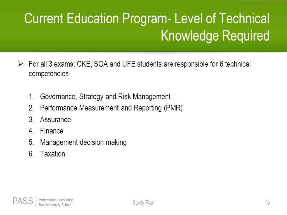 Current Education Program- Level of Technical Knowledge Required