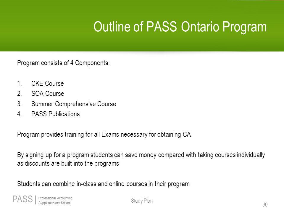 Outline of PASS Ontario Program