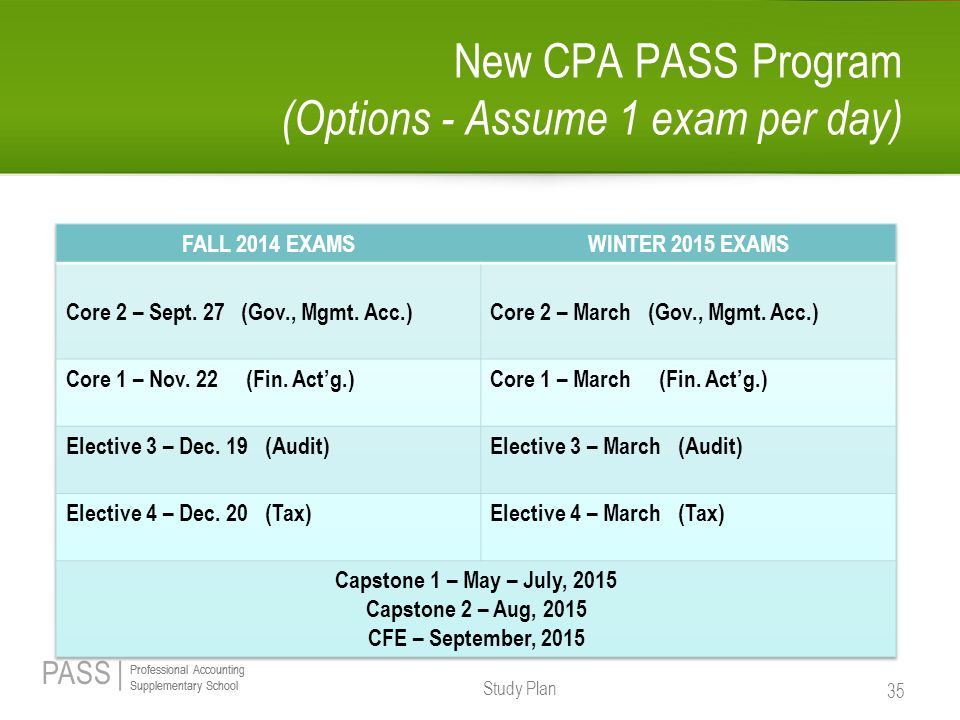 New CPA PASS Program (Options - Assume 1 exam per day)