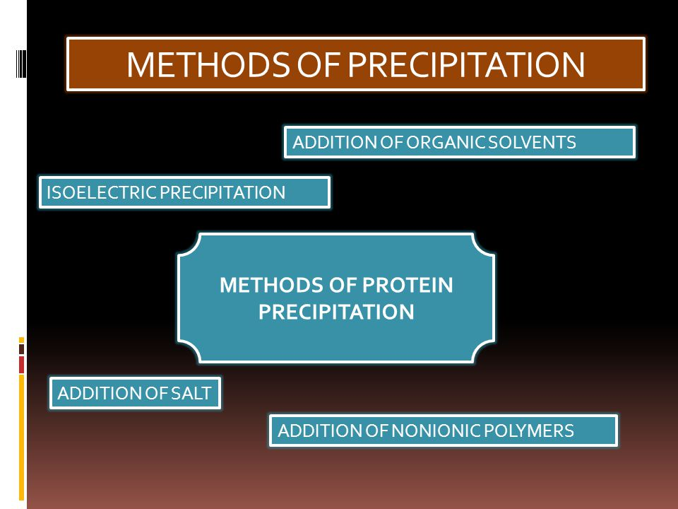 METHODS OF PRECIPITATION