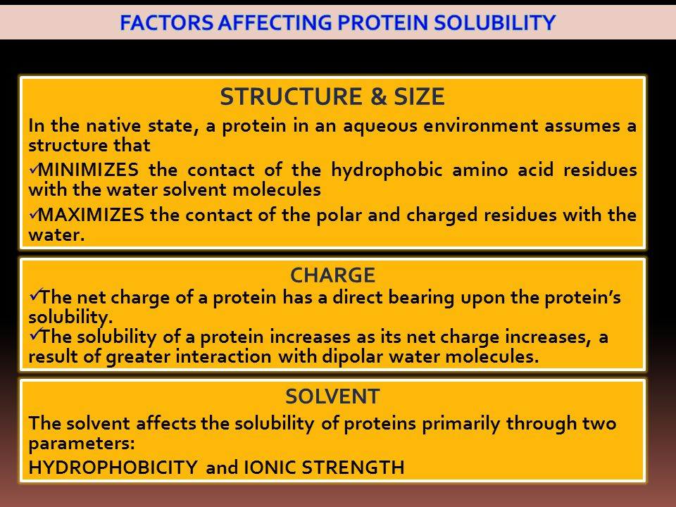 FACTORS AFFECTING PROTEIN SOLUBILITY