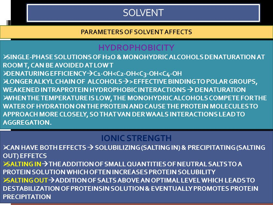 PARAMETERS OF SOLVENT AFFECTS