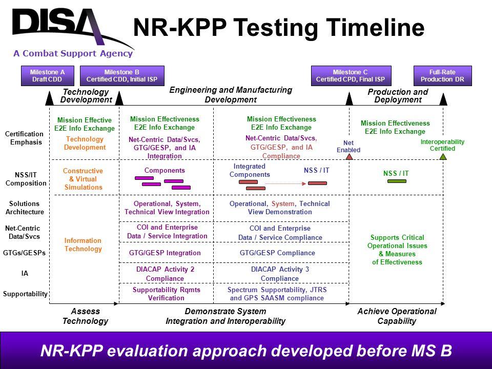 NR-KPP Testing Timeline