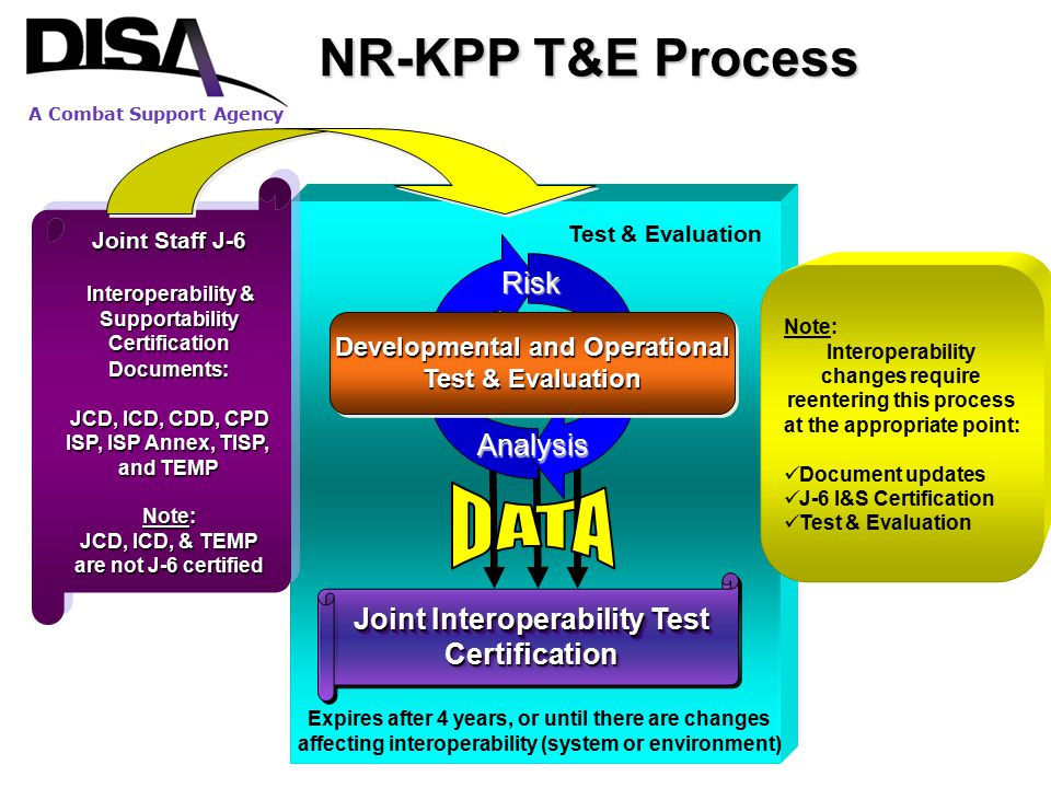 NR-KPP T&E Process DATA Risk Analysis