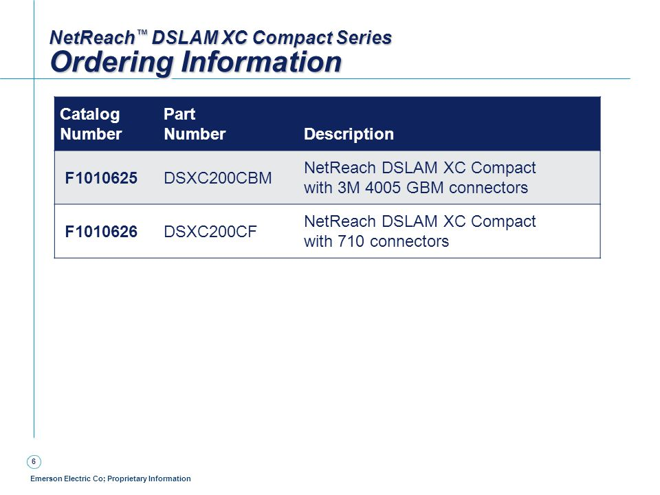 NetReach™ DSLAM XC Compact Series Ordering Information