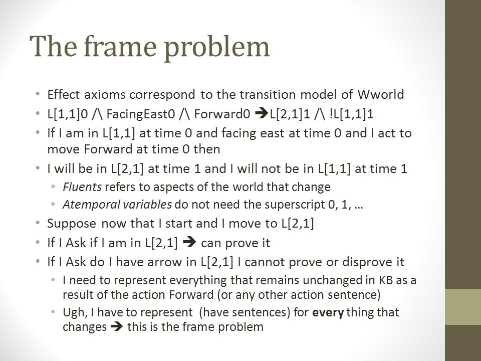 The frame problem Effect axioms correspond to the transition model of Wworld. L[1,1]0 /\ FacingEast0 /\ Forward0 L[2,1]1 /\ !L[1,1]1.