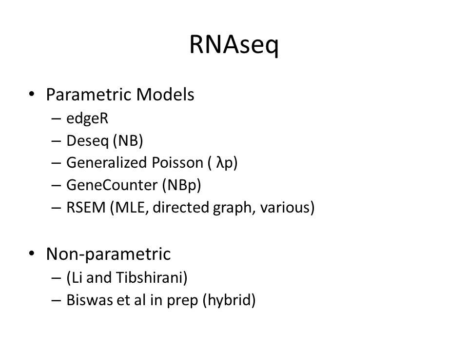 RNAseq Parametric Models Non-parametric edgeR Deseq (NB)