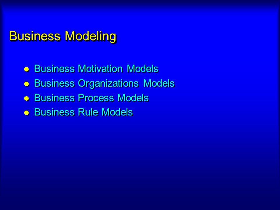 Business Modeling Business Motivation Models