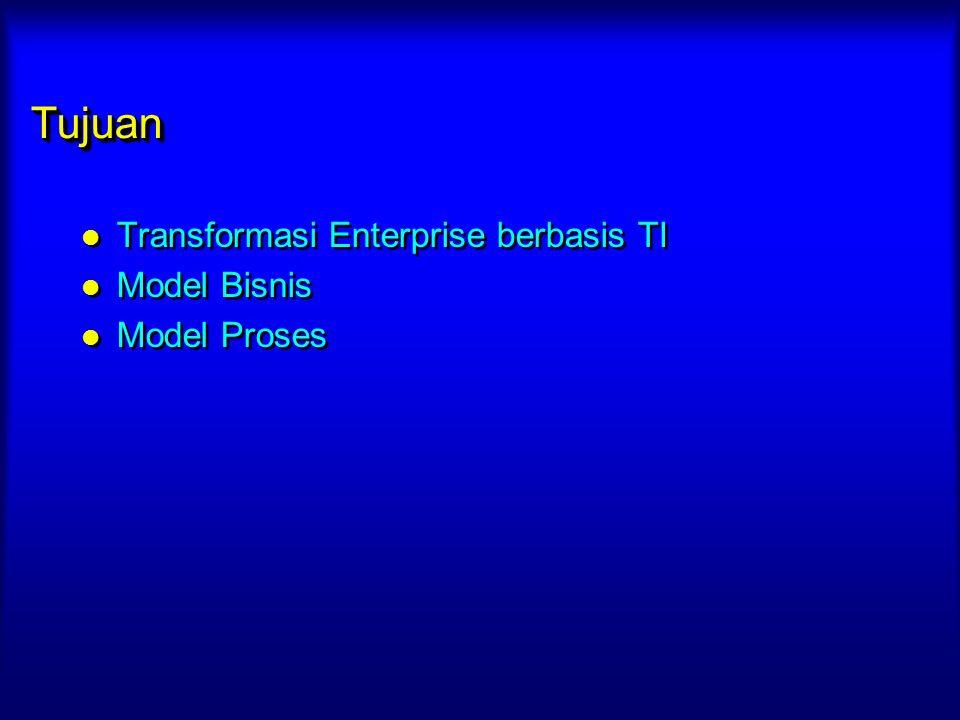 Tujuan Transformasi Enterprise berbasis TI Model Bisnis Model Proses