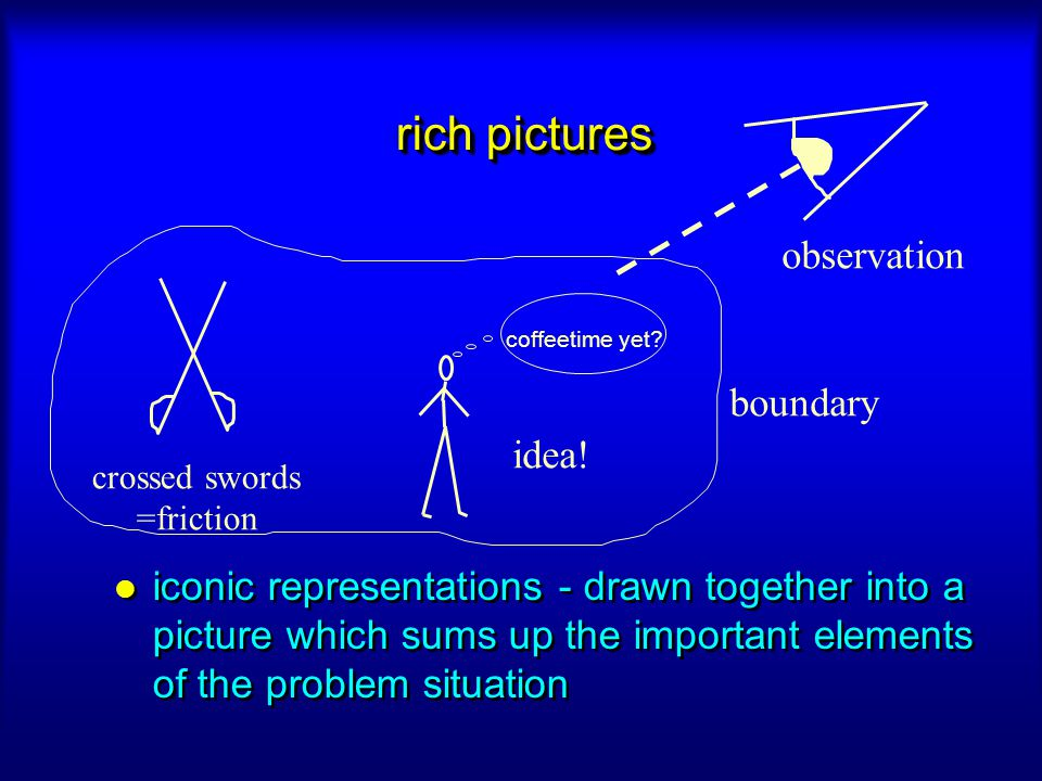 rich pictures observation boundary idea!