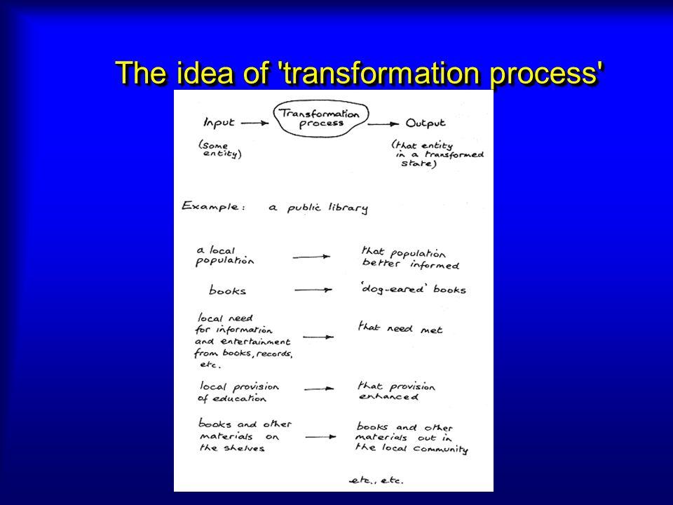 The idea of transformation process