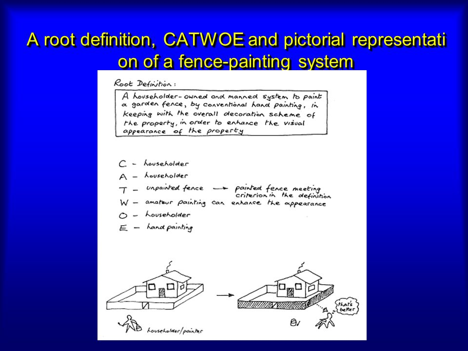 A root definition, CATWOE and pictorial representation of a fence-painting system