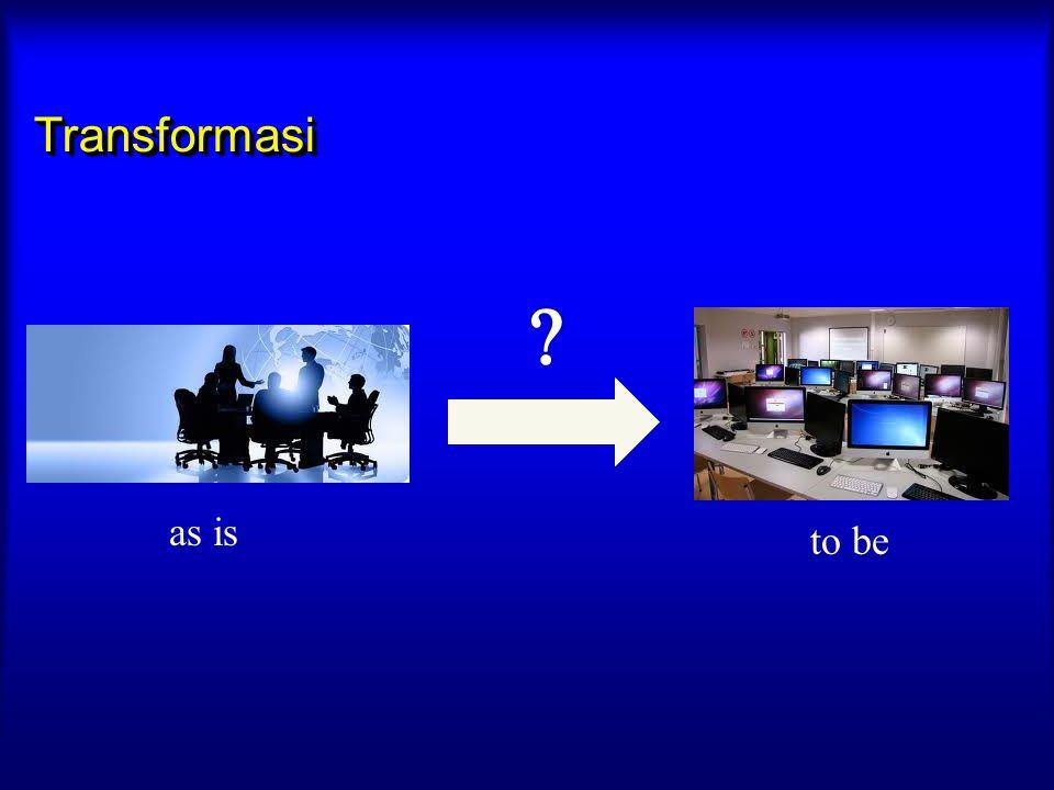 Transformasi as is to be