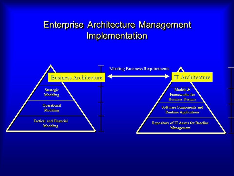 Enterprise Architecture Management Implementation