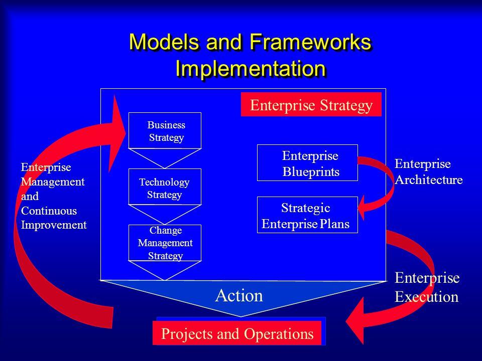 Models and Frameworks Implementation