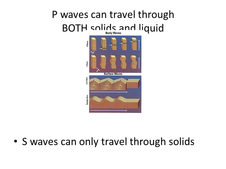 P waves can travel through BOTH solids and liquid