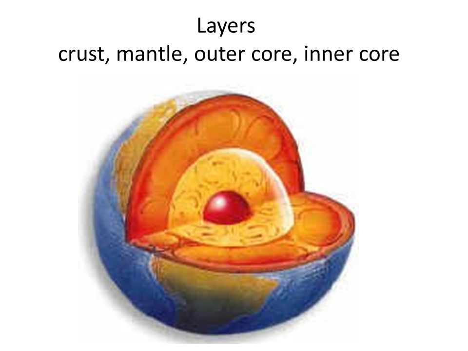 Layers crust, mantle, outer core, inner core