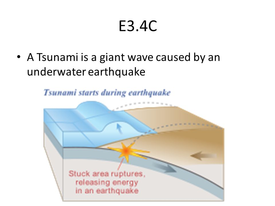 E3.4C A Tsunami is a giant wave caused by an underwater earthquake